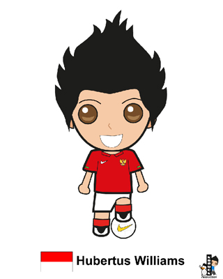 Indonesia Football Player
